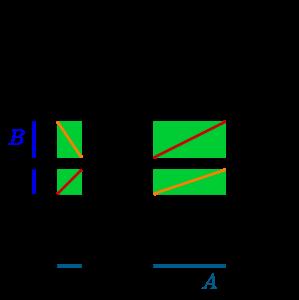 058_set_coupling